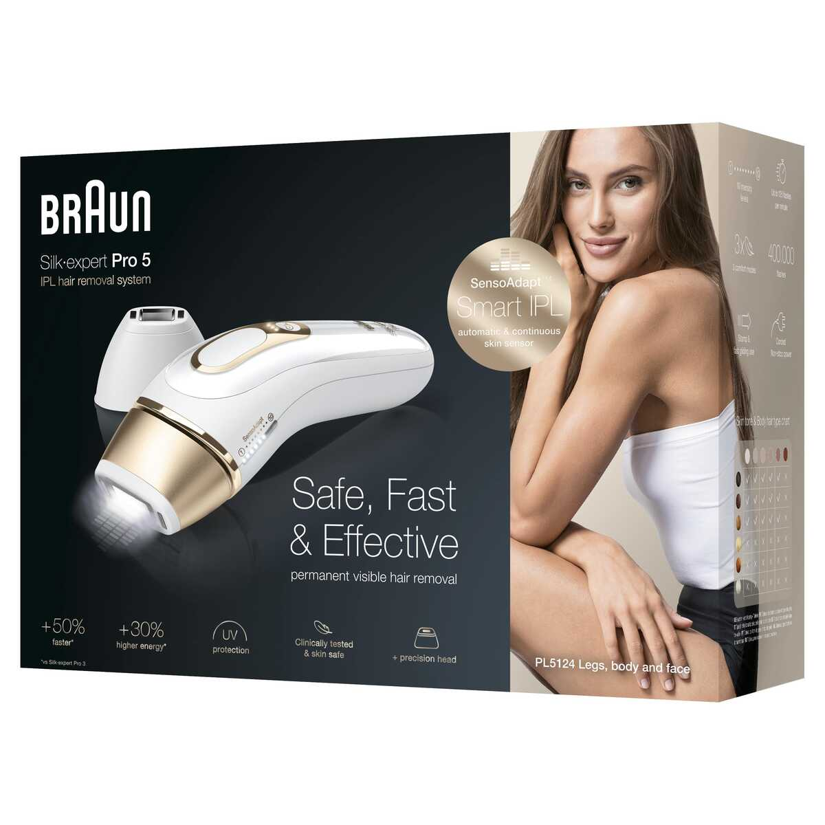 Braun Silk·Expert Pro5 PL5124 IPL / Lazer Epilasyon