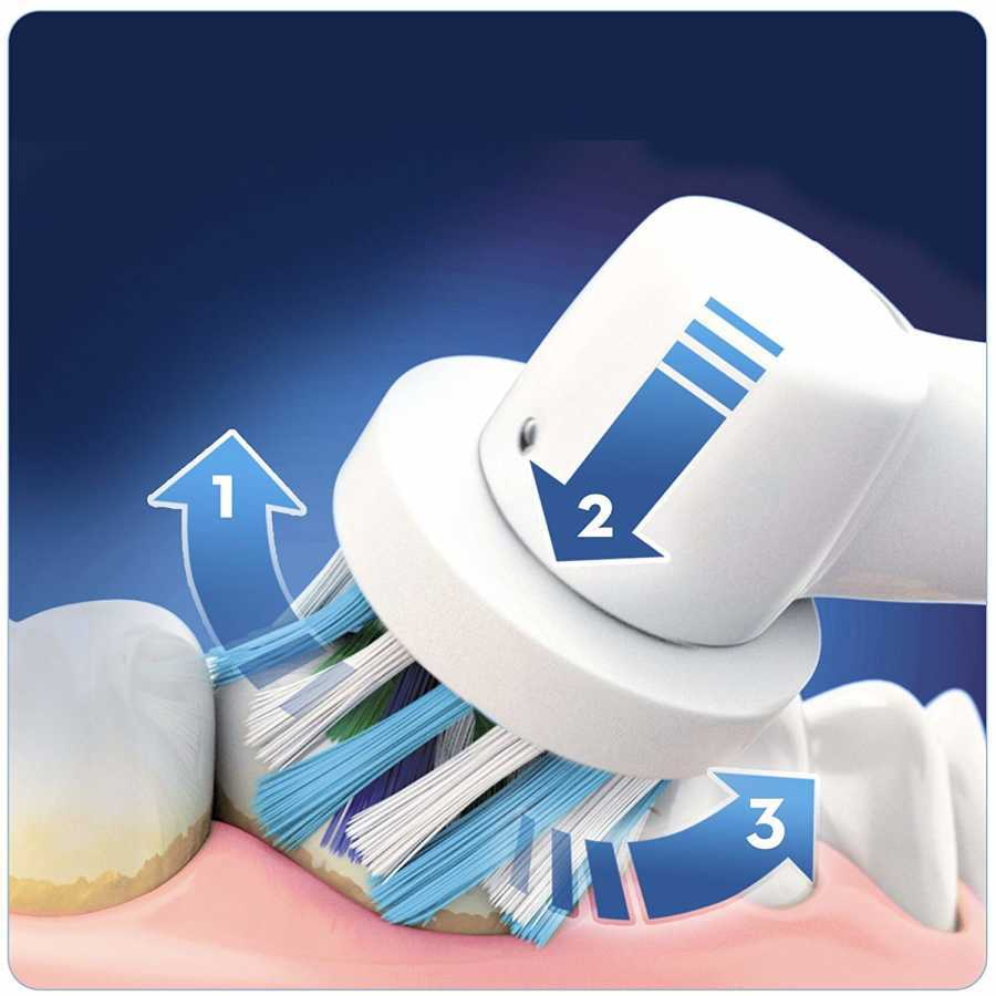 Oral-B Şarjlı Diş Fırçası Smart 4 4900 2'li Avantaj Paketi